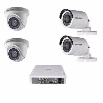 صورة كاميرات مراقبة